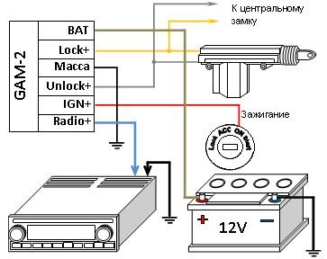 Подключение автомагнитолы через реле GAM-2