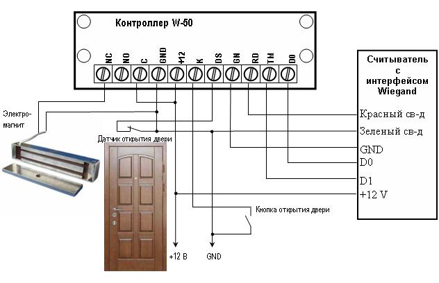 Схема подключения контроллеров   W-50 и W-400 с электромагнитом