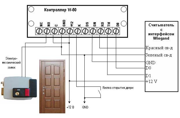 Схема подключения контроллеров W-50 и W-400 с электромеханическим замком.