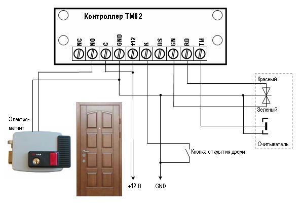 Схема подключения контроллеров