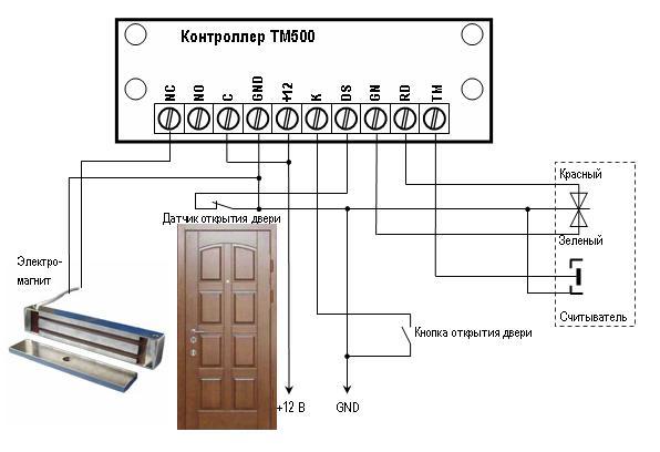 Схема подключения контроллеров   ТМ-62 и ТМ-500 с электромагнитом